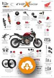 configuration Honda CB650R